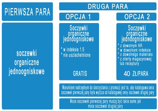2w1_tabela1